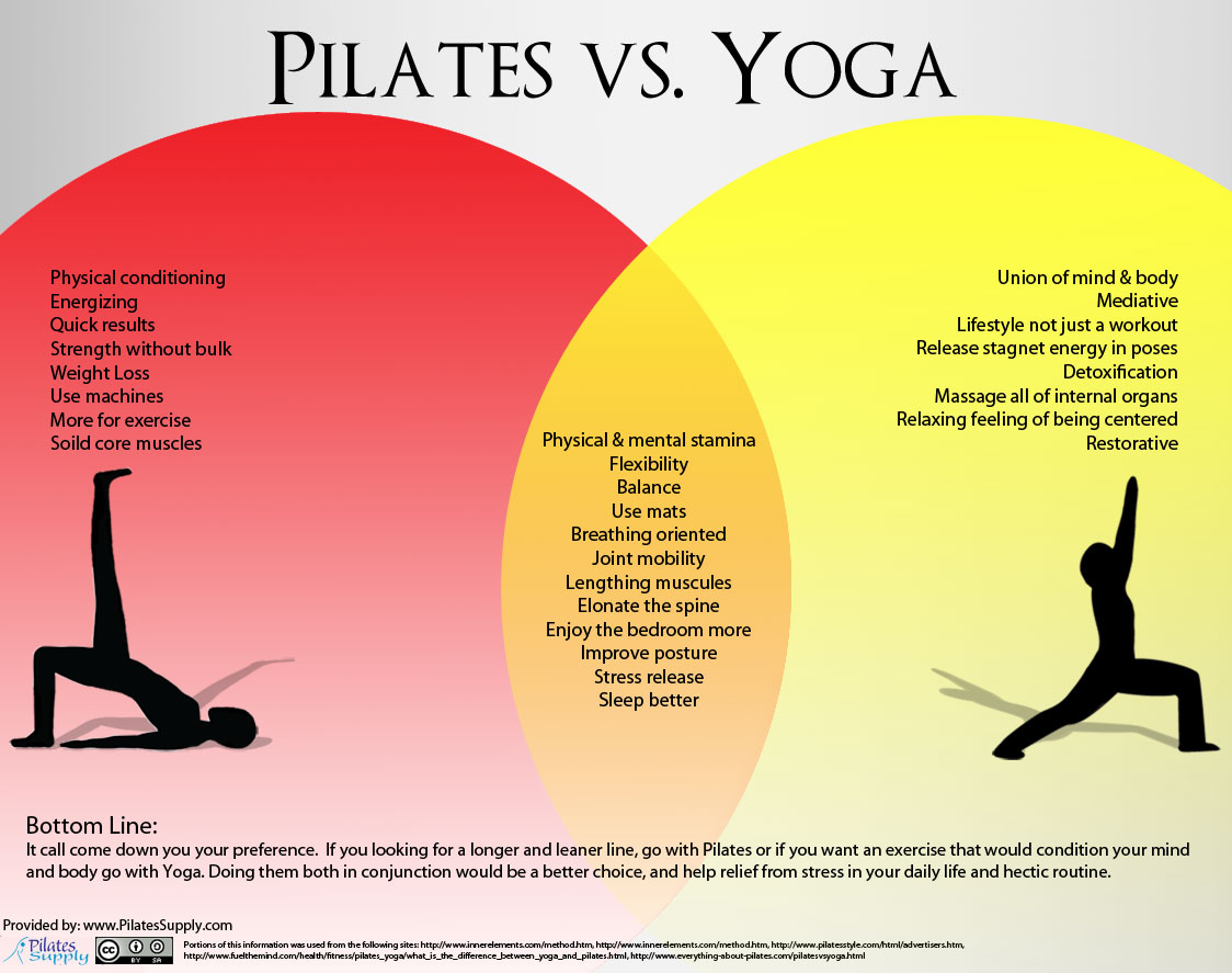 What Will Me Better: Pilates or Yoga?
